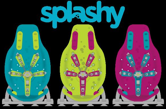Splashy description